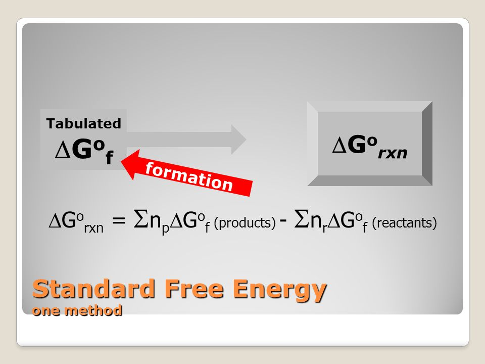 Standard Free Energy one method Tabulated G o f G o rxn  G o rxn =  n p  G o f (products) -  n r  G o f (reactants) formation