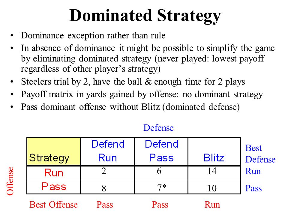 Maximin or Secure Strategy In absence of dominant strategy risk averse players may abandon Nash or best response (*) and seek maximin option (^) that maximizes the minimum possible payoff.