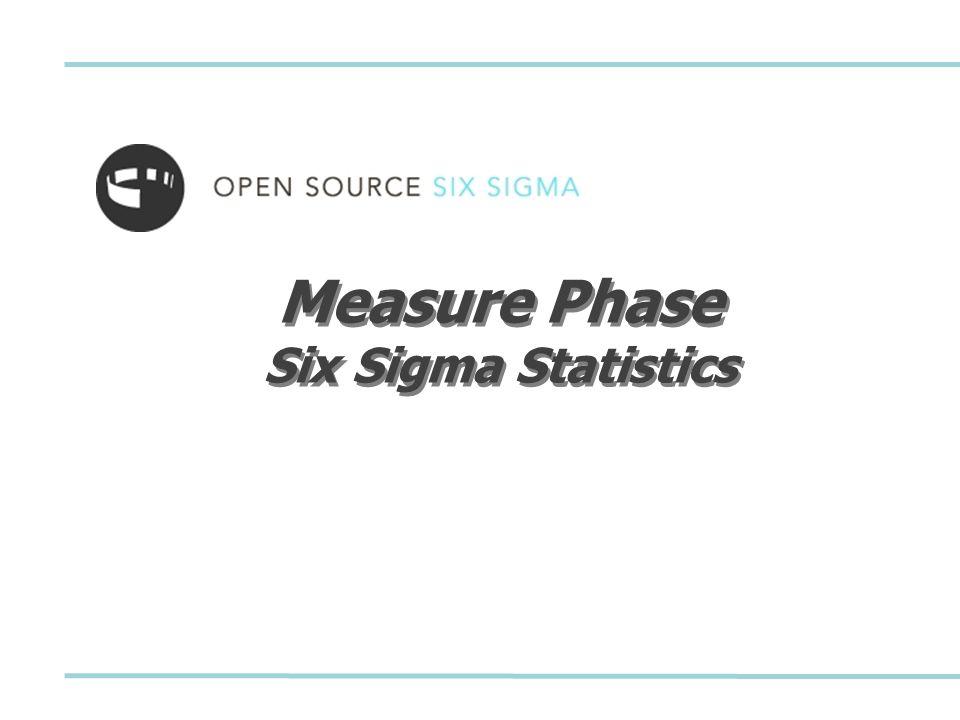 Measure Phase Six Sigma Statistics