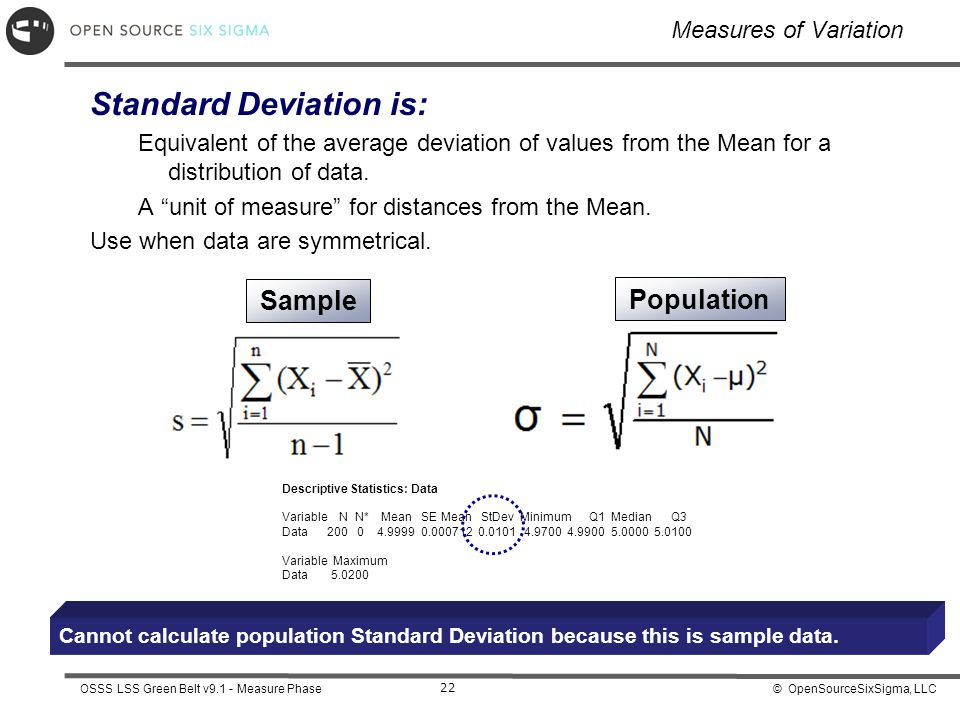 © OpenSourceSixSigma, LLCOSSS LSS Green Belt v9.1 - Measure Phase 22 Measures of Variation Standard Deviation is: Equivalent of the average deviation of values from the Mean for a distribution of data.