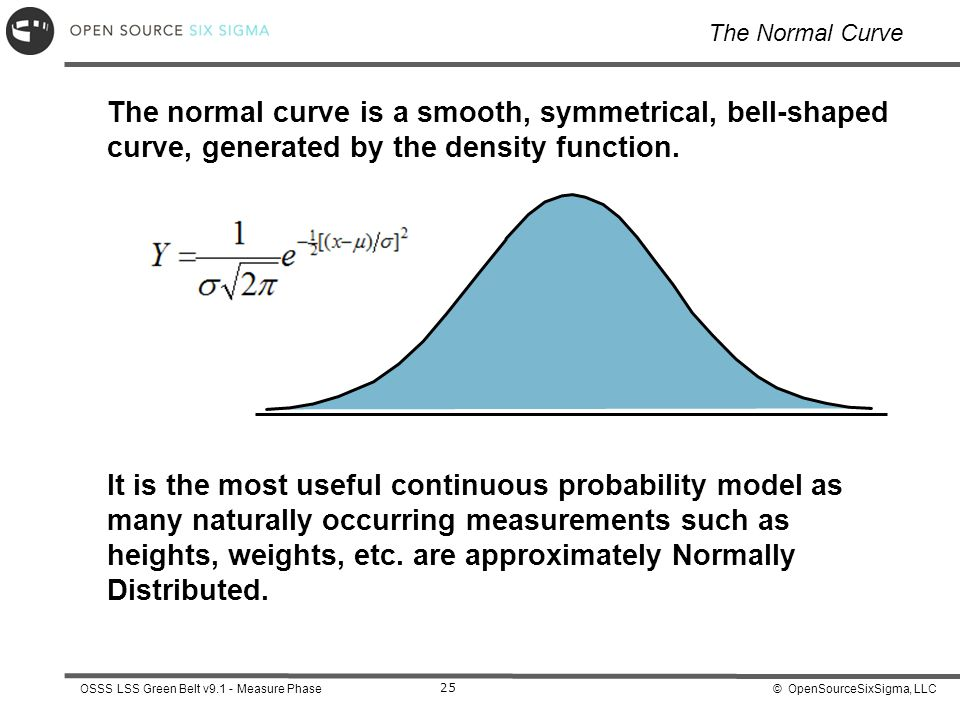 © OpenSourceSixSigma, LLCOSSS LSS Green Belt v9.1 - Measure Phase 25 The Normal Curve The normal curve is a smooth, symmetrical, bell-shaped curve, generated by the density function.