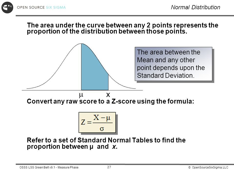 © OpenSourceSixSigma, LLCOSSS LSS Green Belt v9.1 - Measure Phase 27 Normal Distribution The area under the curve between any 2 points represents the