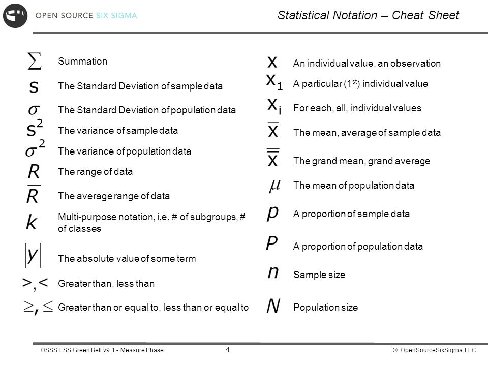 © OpenSourceSixSigma, LLCOSSS LSS Green Belt v9.1 - Measure Phase 4 Statistical Notation – Cheat Sheet An individual value, an observation A particular (1 st ) individual value For each, all, individual values The mean, average of sample data The grand mean, grand average The mean of population data A proportion of sample data A proportion of population data Sample size Population size Summation The Standard Deviation of sample data The Standard Deviation of population data The variance of sample data The variance of population data The range of data The average range of data Multi-purpose notation, i.e.