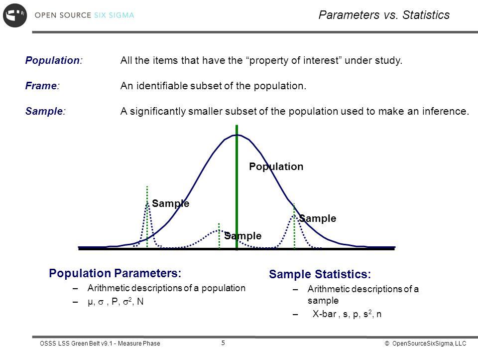 © OpenSourceSixSigma, LLCOSSS LSS Green Belt v9.1 - Measure Phase 5 Parameters vs. Statistics Population Parameters: –Arithmetic descriptions of a pop