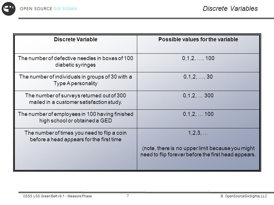 © OpenSourceSixSigma, LLCOSSS LSS Green Belt v9.1 - Measure Phase 7 Discrete Variables Discrete VariablePossible values for the variable The number of