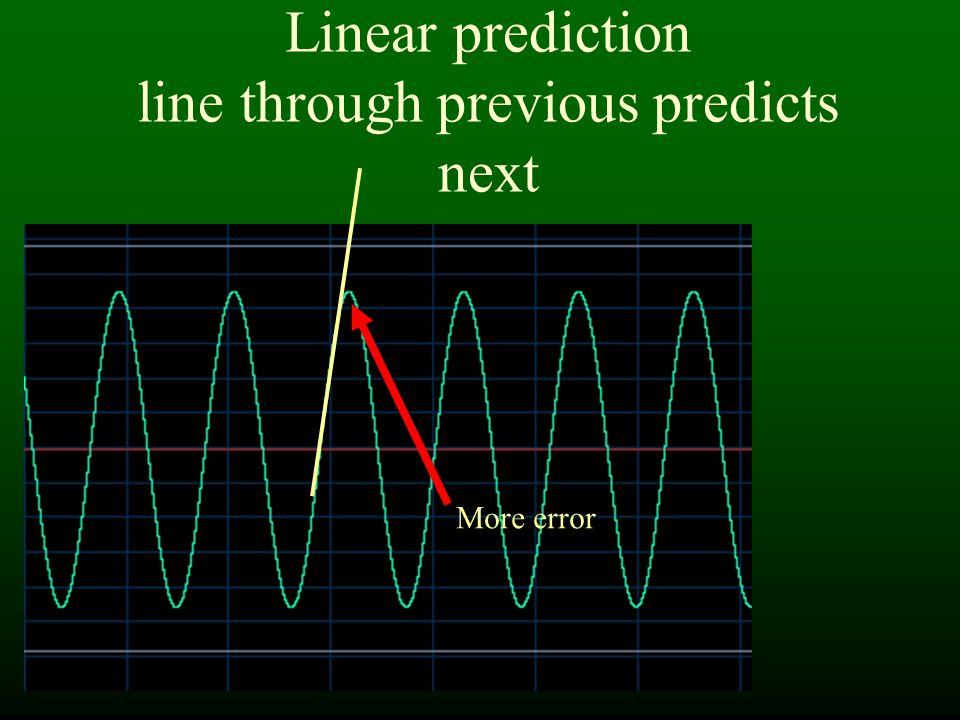 Linear prediction line through previous predicts next More error