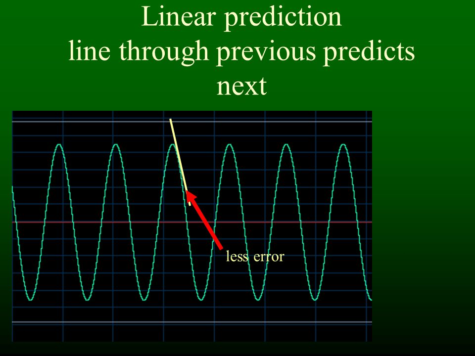 Linear prediction line through previous predicts next less error