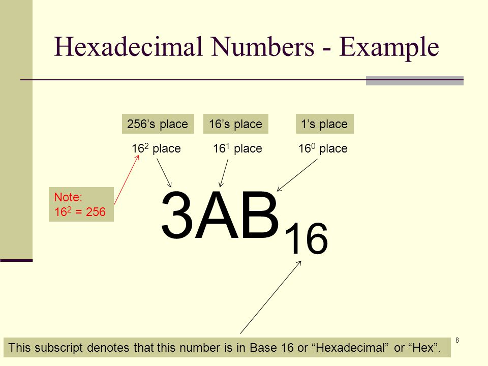 Hexadecimal Numbers - Example 9 3AB 16 1's place16's place256's place So this number represents 3 two-hundred fifty-sixes 10 sixteens 11 ones Base 16 Cheat Sheet A 16 = 10 10 B 16 = 11 10 C 16 = 12 10 D 16 = 13 10 E 16 = 14 10 F 16 = 15 10 Mathematically, this is (3 x 256) + (10 x 16) + (11 x 1) = 768 + 160 + 11 = 939 10
