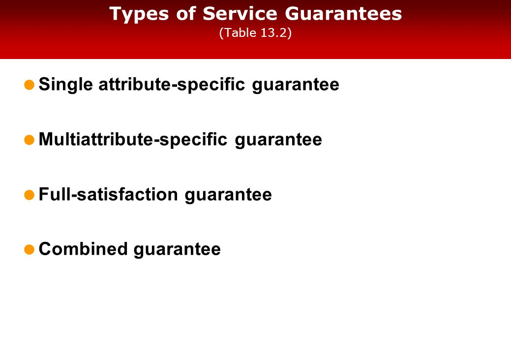 Types of Service Guarantees (Table 13.2)  Single attribute-specific guarantee  Multiattribute-specific guarantee  Full-satisfaction guarantee  Combined guarantee