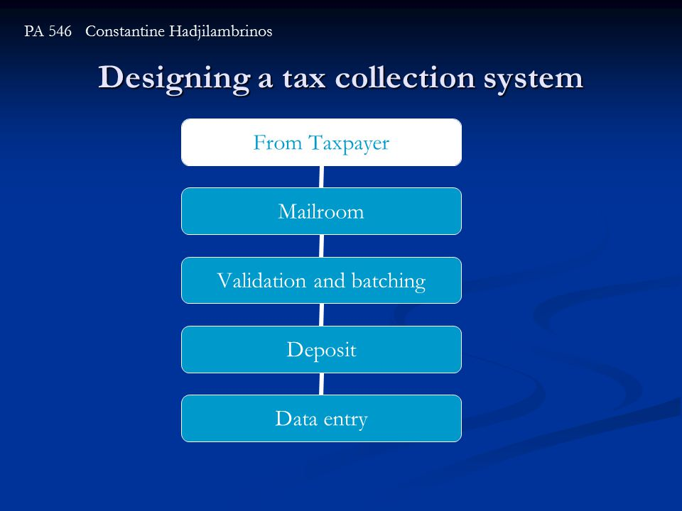 From Taxpayer Mailroom Validation and batching Deposit Data entry PA 546 Constantine Hadjilambrinos Designing a tax collection system