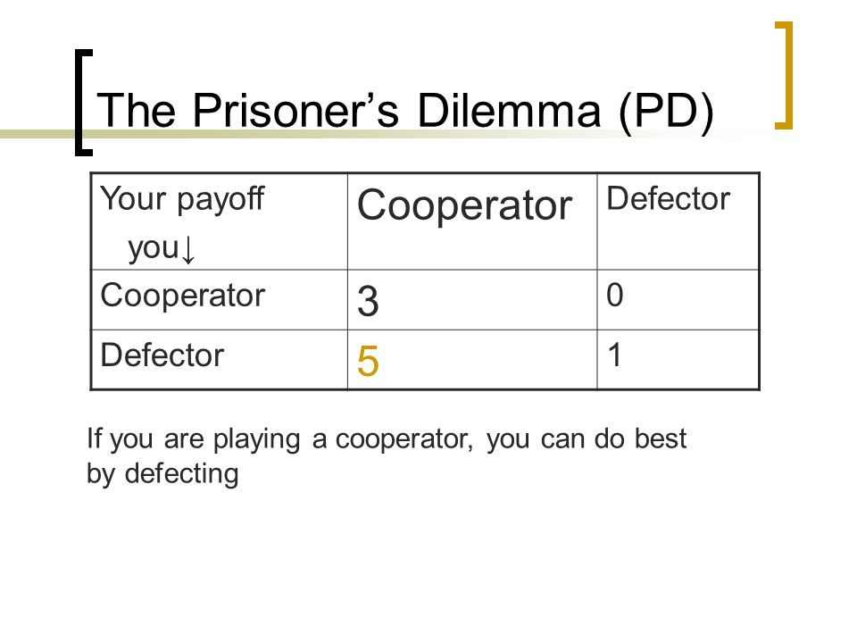 The Prisoner's Dilemma (PD) Your payoff you↓ Cooperator Defector Cooperator 3 0 Defector 5 1 If you are playing a cooperator, you can do best by defecting