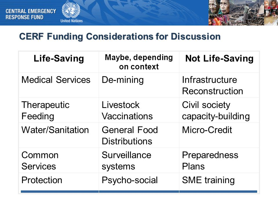 CERF Funding Considerations for Discussion Life-Saving Maybe, depending on context Not Life-Saving Medical ServicesDe-miningInfrastructure Reconstruct
