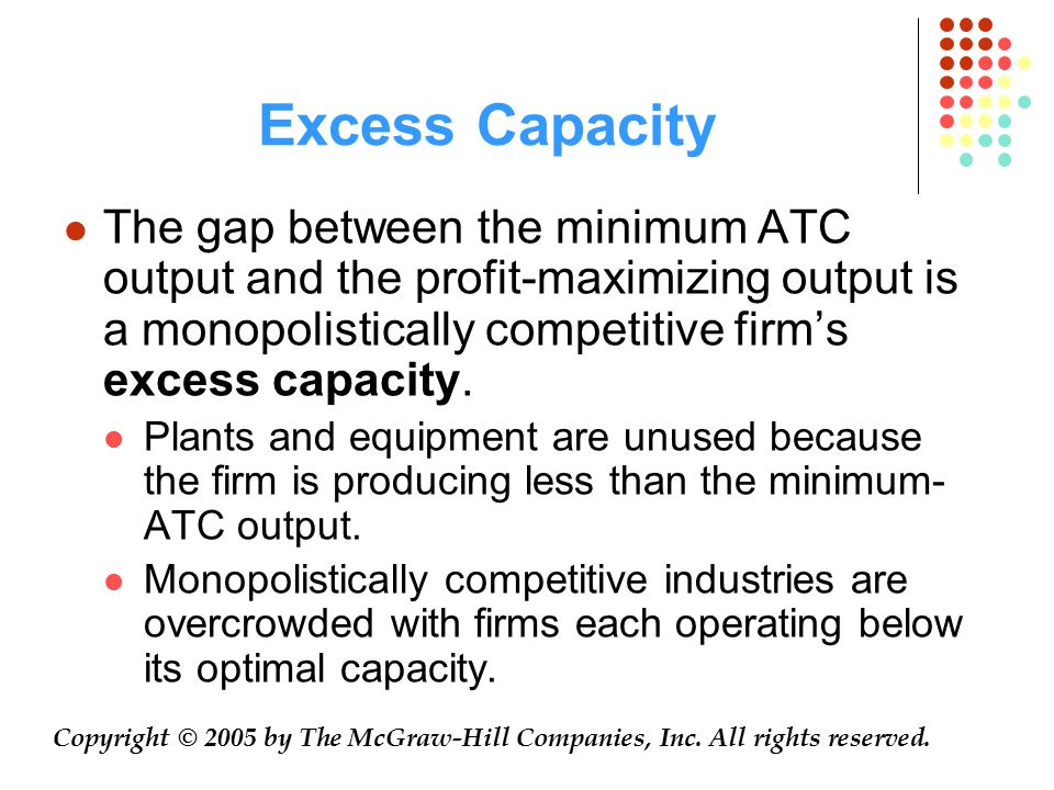 Excess Capacity Copyright © 2005 by The McGraw-Hill Companies, Inc. All rights reserved. The gap between the minimum ATC output and the profit-maximiz