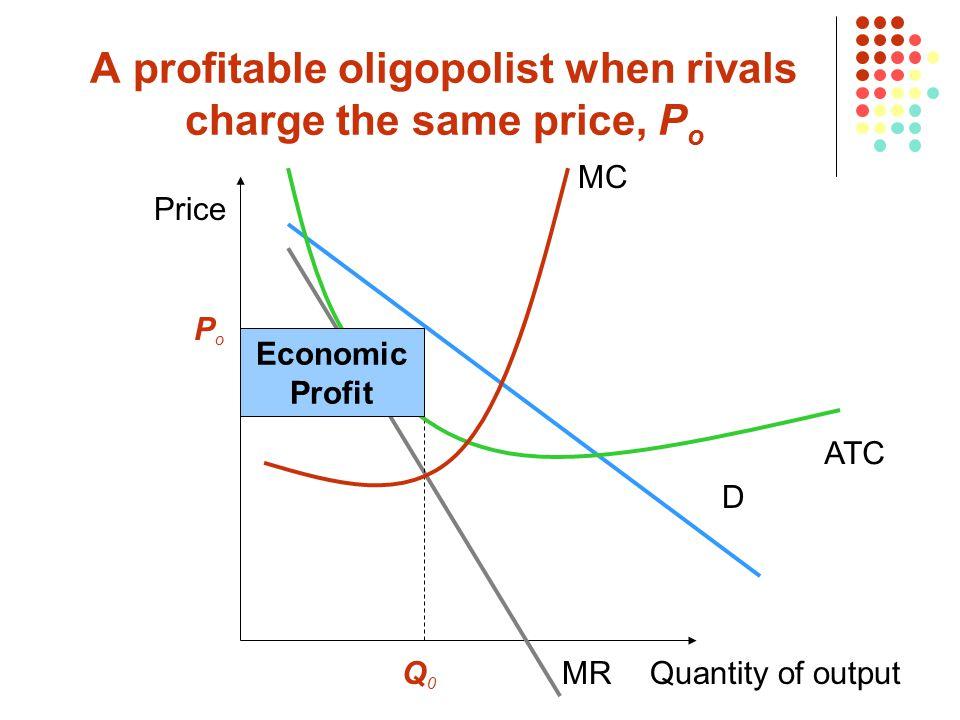 A profitable oligopolist when rivals charge the same price, P o Price Quantity of output D MR MC PoPo Q0Q0 ATC Economic Profit