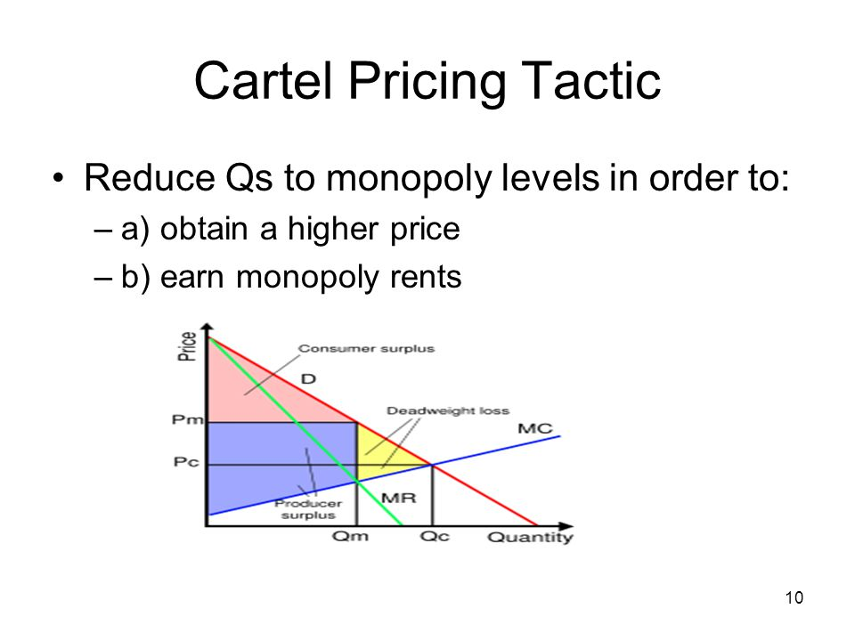 10 Cartel Pricing Tactic Reduce Qs to monopoly levels in order to: –a) obtain a higher price –b) earn monopoly rents