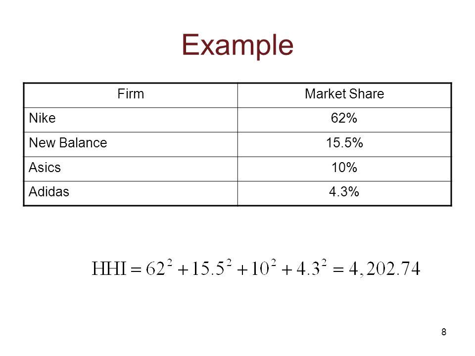 8 Example FirmMarket Share Nike62% New Balance15.5% Asics10% Adidas4.3%