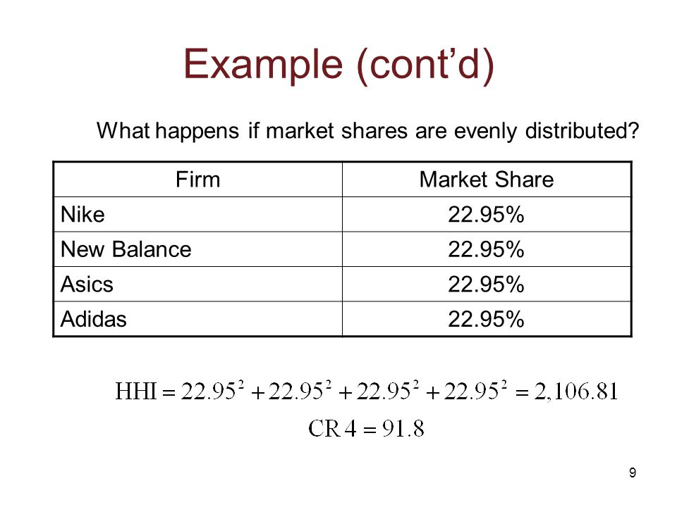 9 Example (cont'd) FirmMarket Share Nike22.95% New Balance22.95% Asics22.95% Adidas22.95% What happens if market shares are evenly distributed