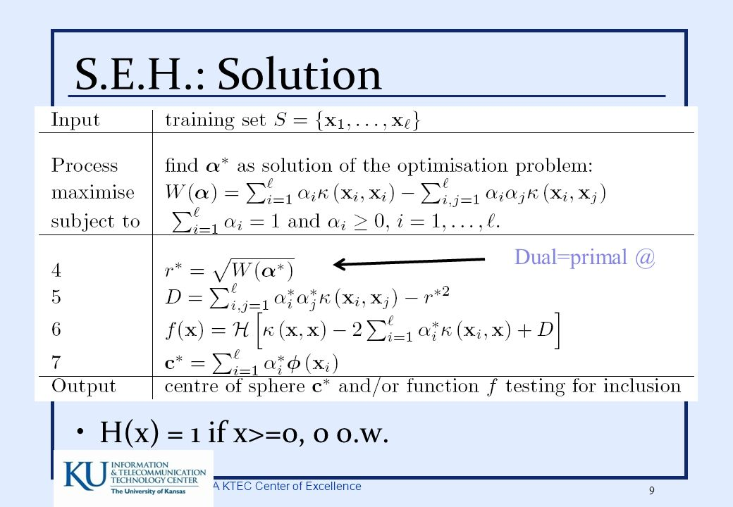 A KTEC Center of Excellence 9 S.E.H.: Solution H(x) = 1 if x>=0, 0 o.w. Dual=primal @