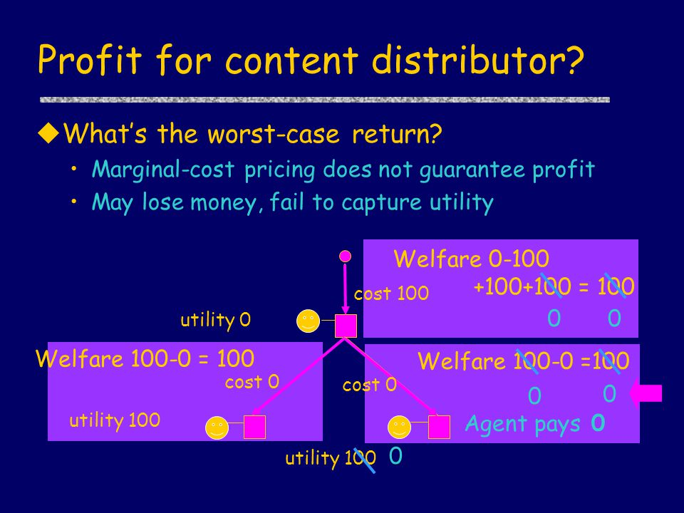 Profit for content distributor? uWhat's the worst-case return? Marginal-cost pricing does not guarantee profit May lose money, fail to capture utility
