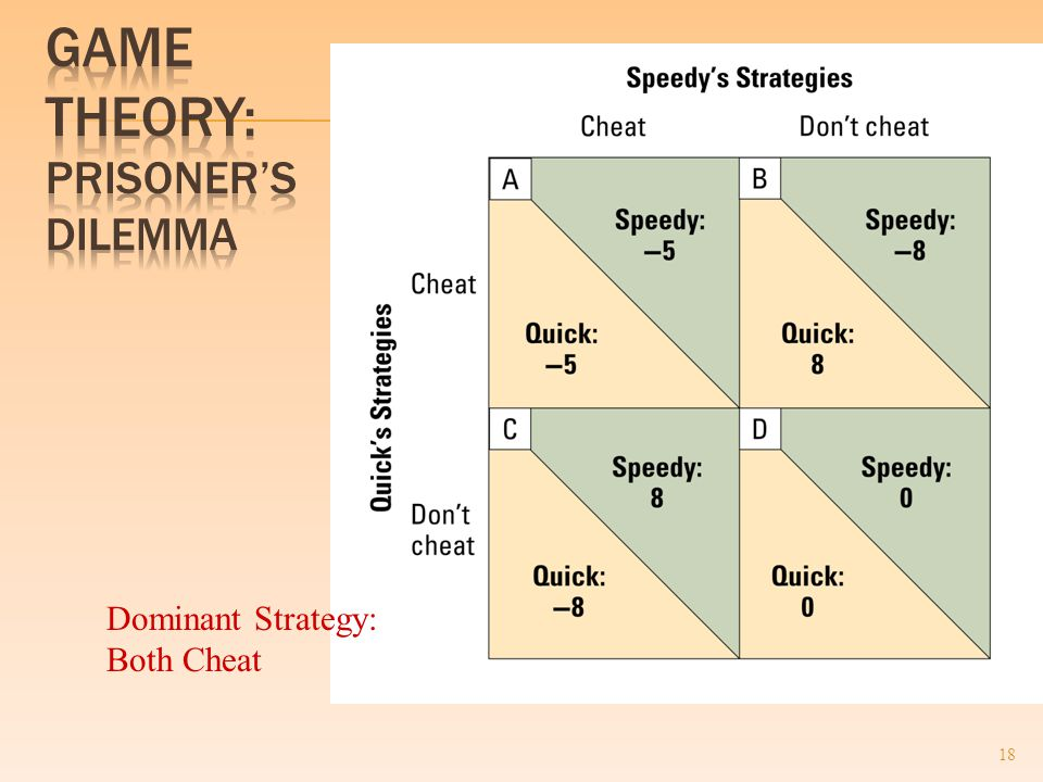 18 Dominant Strategy: Both Cheat