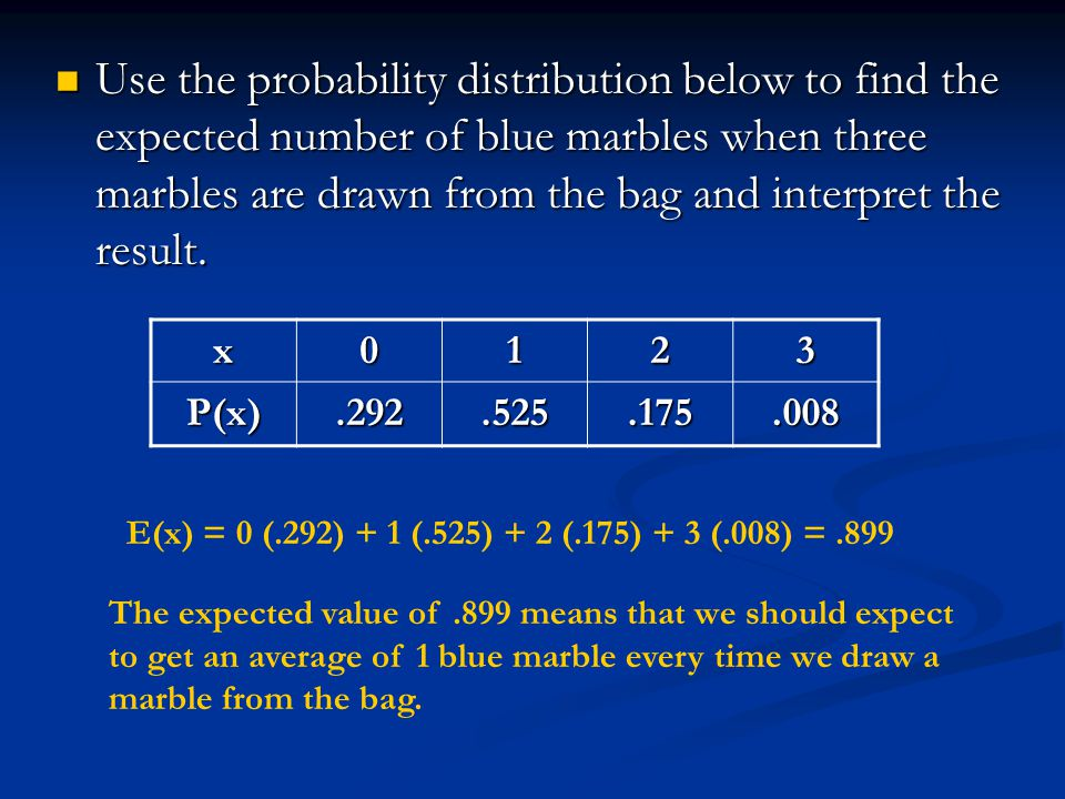 Use the probability distribution below to find the expected number of blue marbles when three marbles are drawn from the bag and interpret the result.