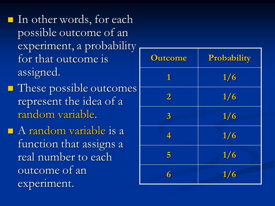 In other words, for each possible outcome of an experiment, a probability for that outcome is assigned.
