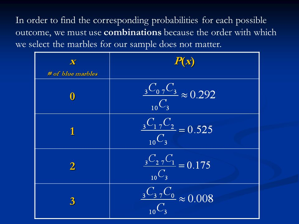 x # of blue marbles P(x)P(x)P(x)P(x) 0 1 2 3 In order to find the corresponding probabilities for each possible outcome, we must use combinations because the order with which we select the marbles for our sample does not matter.