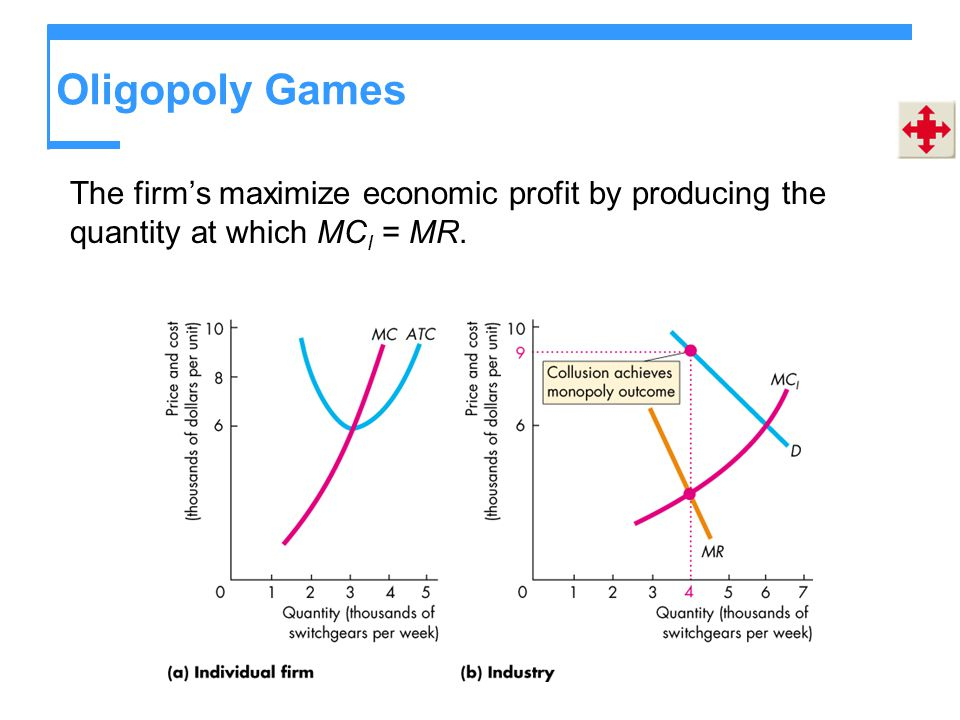 Oligopoly Games The firm's maximize economic profit by producing the quantity at which MC I = MR.