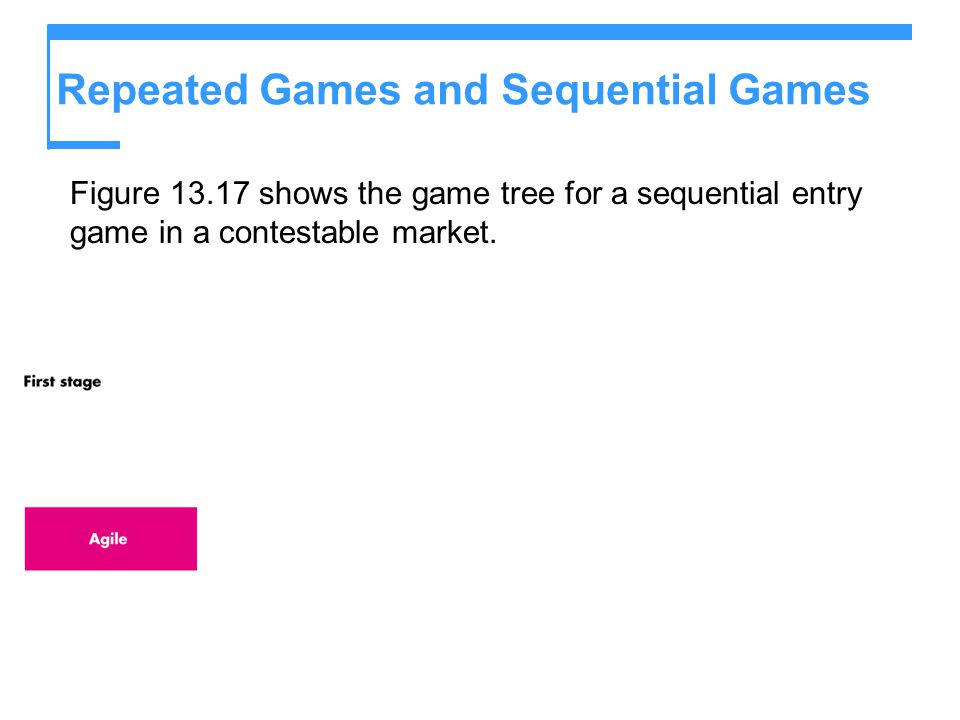 Repeated Games and Sequential Games Figure 13.17 shows the game tree for a sequential entry game in a contestable market.