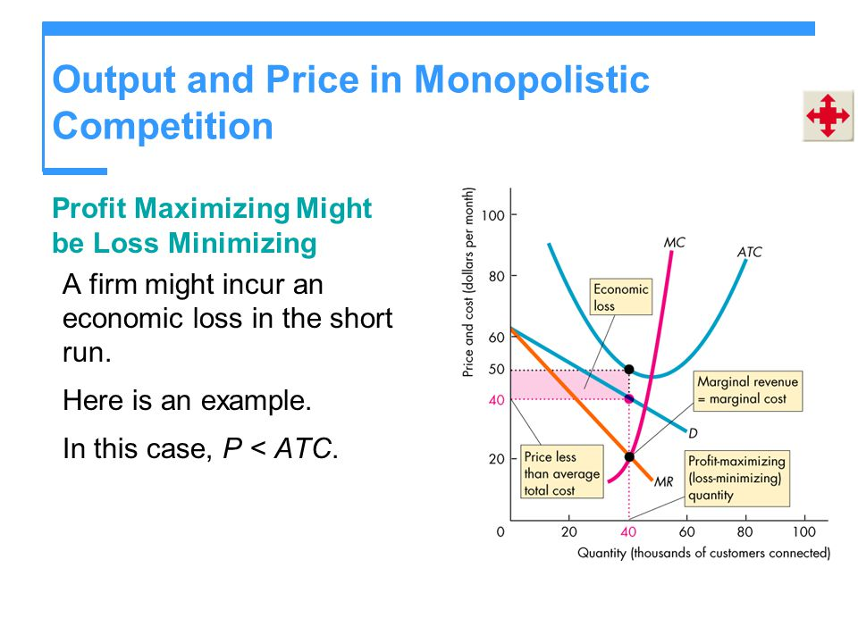 Output and Price in Monopolistic Competition Profit Maximizing Might be Loss Minimizing A firm might incur an economic loss in the short run.