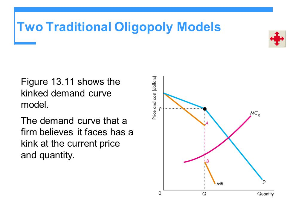 Two Traditional Oligopoly Models Figure 13.11 shows the kinked demand curve model.