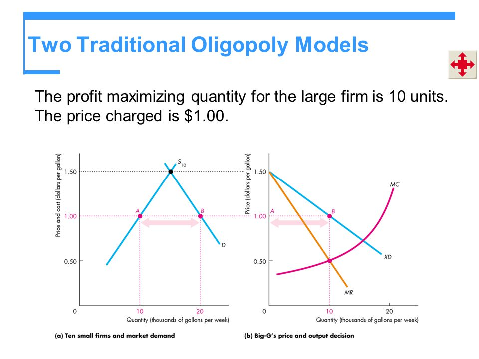 Two Traditional Oligopoly Models The profit maximizing quantity for the large firm is 10 units. The price charged is $1.00.