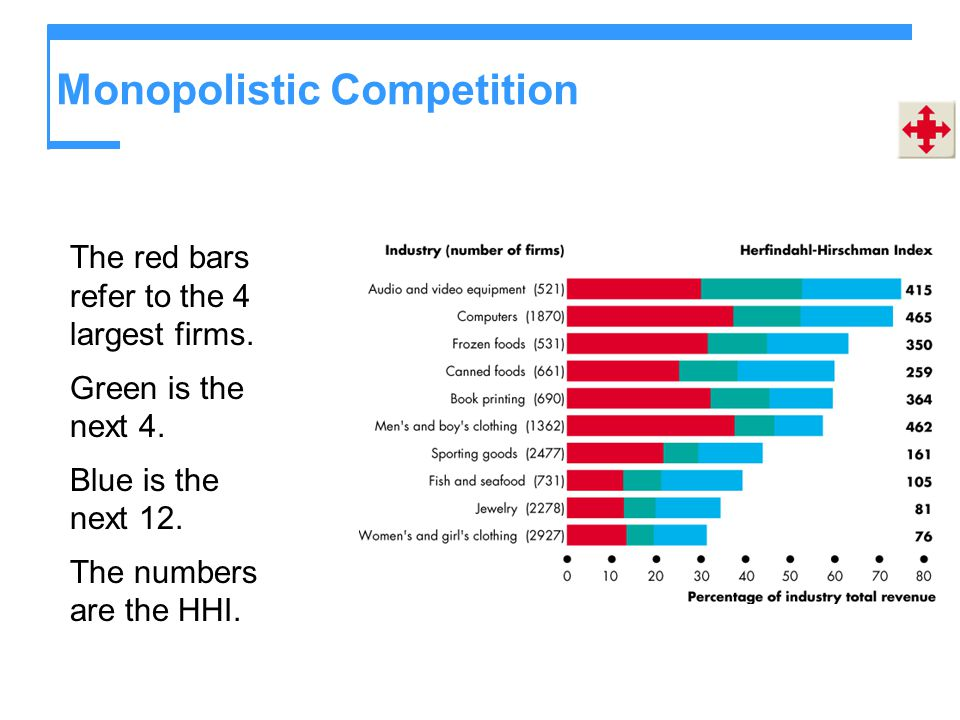 Oligopoly Games The possible strategies are:  Comply  Cheat Because each firm has two strategies, there are four possible outcomes:  Both comply  Both cheat  Trick complies and Gear cheats  Gear complies and Trick cheats