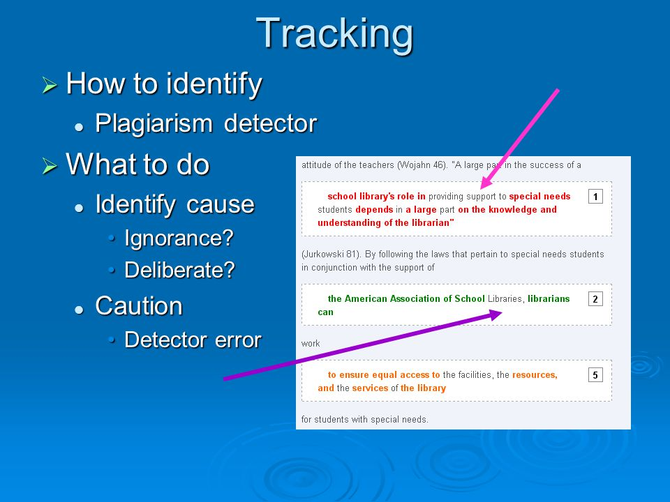 Tracking  How to identify Plagiarism detector Plagiarism detector  What to do Identify cause Identify cause Ignorance Ignorance.