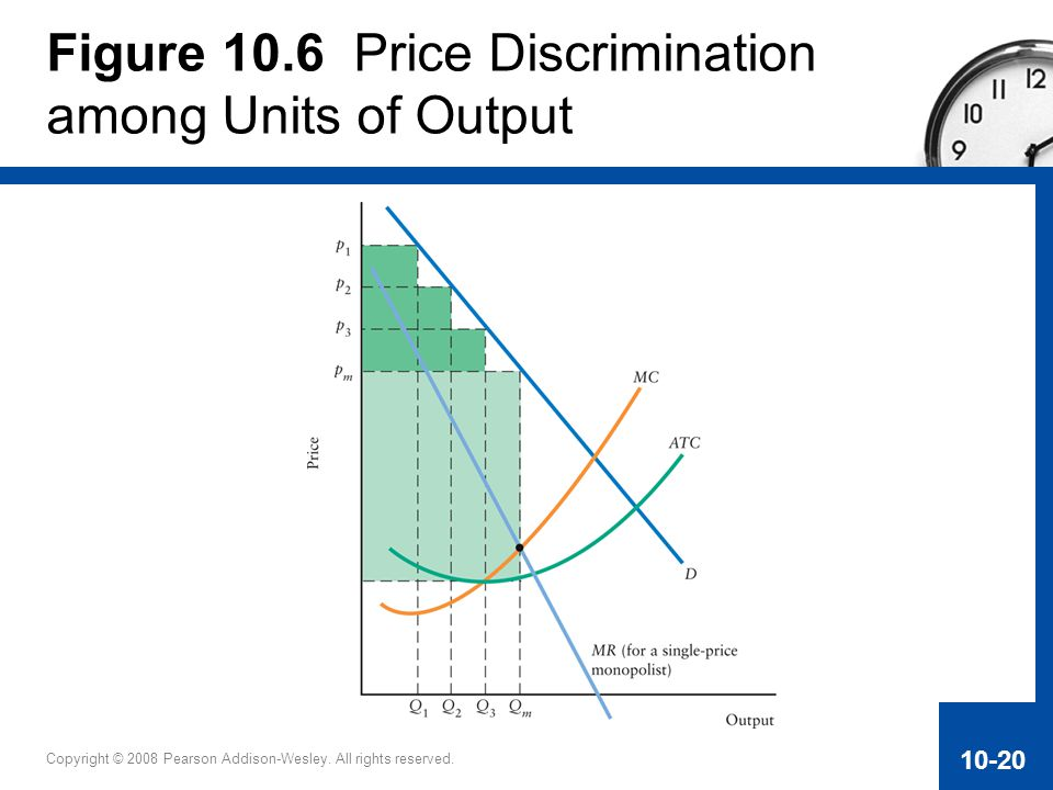 Copyright © 2008 Pearson Addison-Wesley. All rights reserved. 10-20 Figure 10.6 Price Discrimination among Units of Output