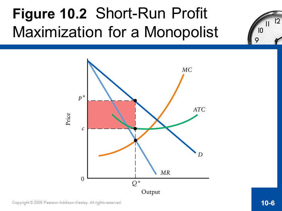 Copyright © 2008 Pearson Addison-Wesley. All rights reserved. 10-6 Figure 10.2 Short-Run Profit Maximization for a Monopolist