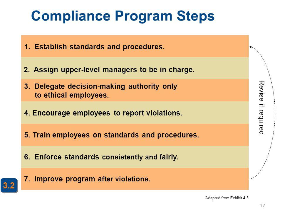 17 Compliance Program Steps Adapted from Exhibit 4.3 1. Establish standards and procedures. 7. Improve program a fter violations. 6. Enforce standards