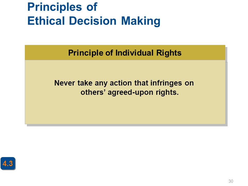 30 Principles of Ethical Decision Making Principle of Individual Rights Never take any action that infringes on others' agreed-upon rights. 4.3