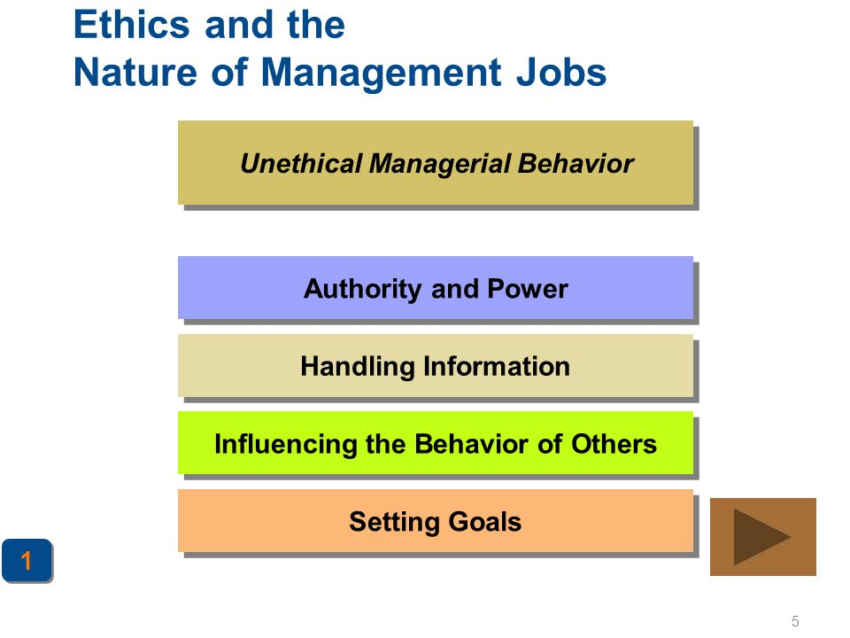 5 Ethics and the Nature of Management Jobs Unethical Managerial Behavior Authority and Power Handling Information Influencing the Behavior of Others S