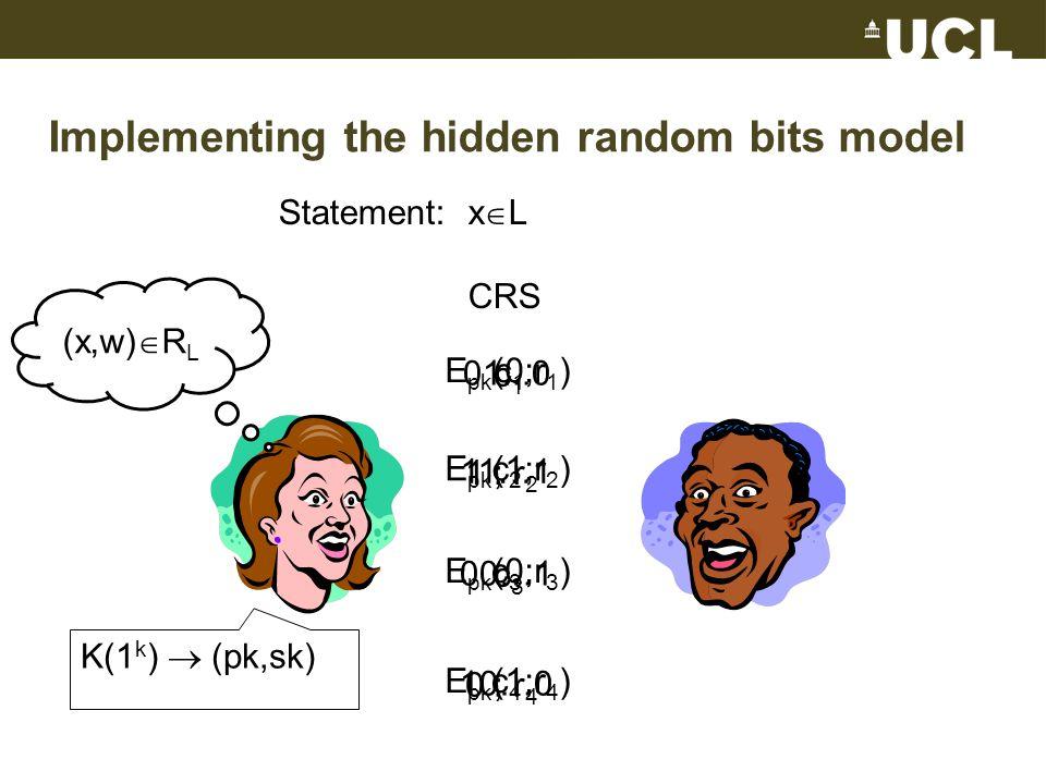 Implementing the hidden random bits model Statement: x  L CRS (x,w)  R L 01...0 11…1 00…1 10…0 K(1 k )  (pk,sk) c 1 c 2 c 3 c 4 E pk (0;r 1 ) E pk (1;r 2 ) E pk (0;r 3 ) E pk (1;r 4 ) c 1 1 ; r 2 c 3 0 ; r 4