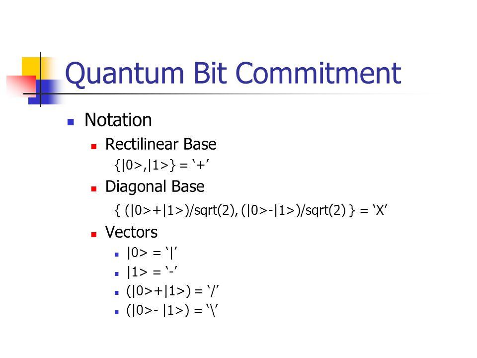 Quantum Bit Commitment Notation Rectilinear Base {|0>,|1>} = '+' Diagonal Base { (|0>+|1>)/sqrt(2), (|0>-|1>)/sqrt(2) } = 'X' Vectors |0> = '|' |1> = '-' (|0>+|1>) = '/' (|0>- |1>) = '\'