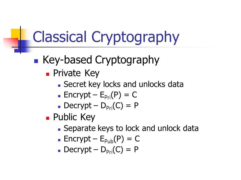 Classical Cryptography Key-based Cryptography Private Key Secret key locks and unlocks data Encrypt – E Pri (P) = C Decrypt – D Pri (C) = P Public Key Separate keys to lock and unlock data Encrypt – E Pub (P) = C Decrypt – D Pri (C) = P
