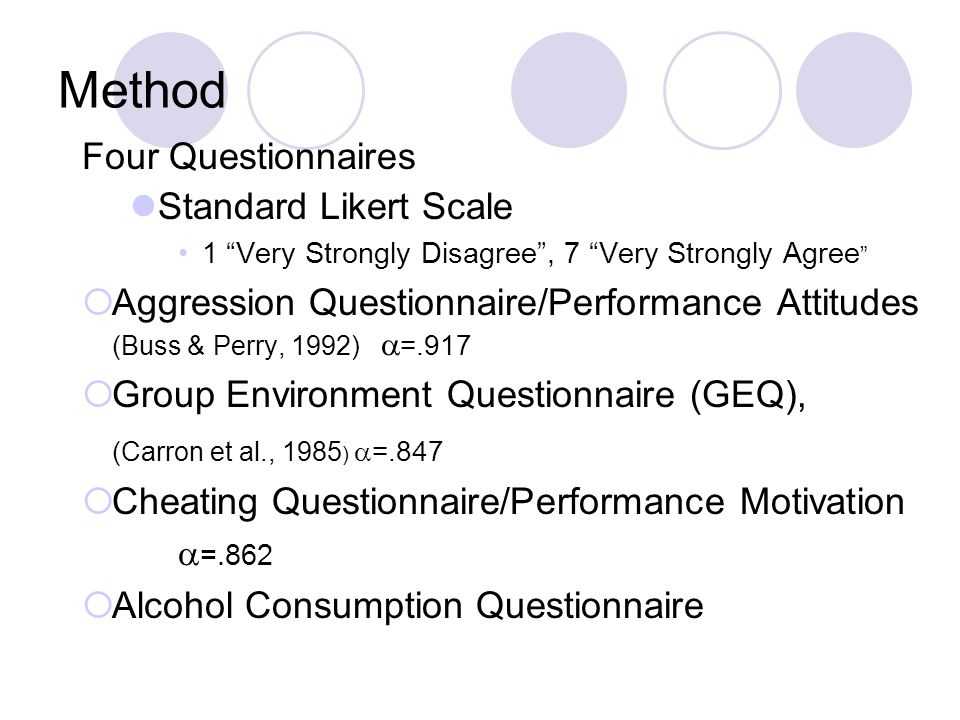 "Method Four Questionnaires Standard Likert Scale 1 ""Very Strongly Disagree"", 7 ""Very Strongly Agree ""  Aggression Questionnaire/Performance Attitudes"