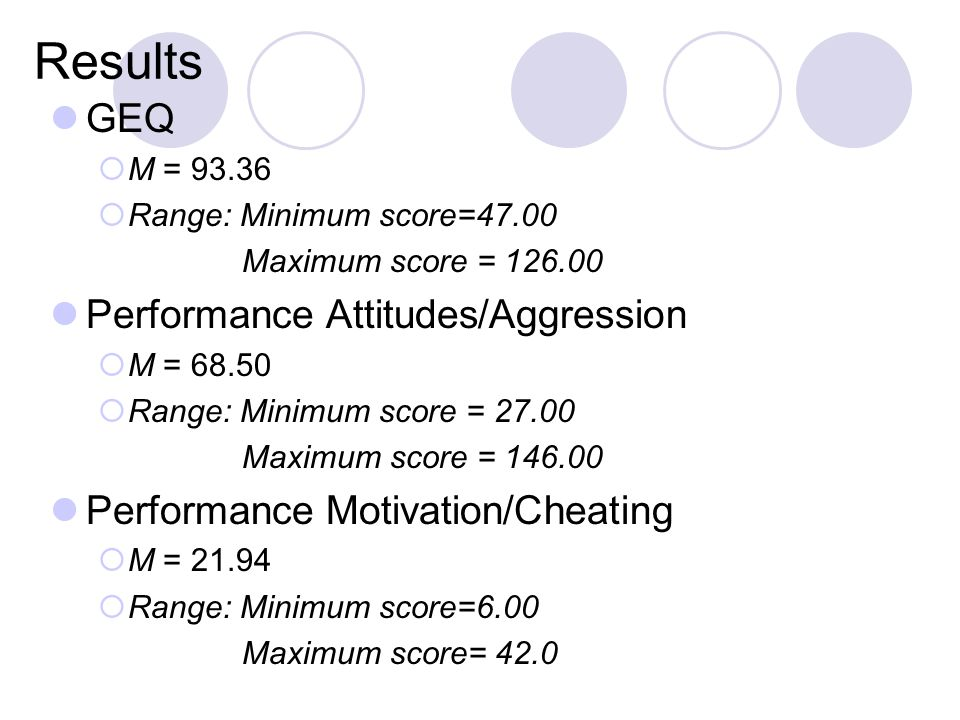 GEQ  M = 93.36  Range: Minimum score=47.00 Maximum score = 126.00 Performance Attitudes/Aggression  M = 68.50  Range: Minimum score = 27.00 Maximum score = 146.00 Performance Motivation/Cheating  M = 21.94  Range: Minimum score=6.00 Maximum score= 42.0 Results