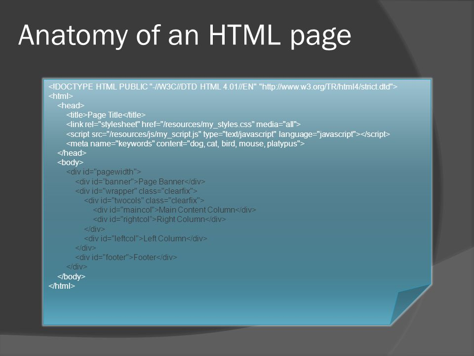 Anatomy of an HTML page Page Title Page Banner Main Content Column Right Column Left Column Footer
