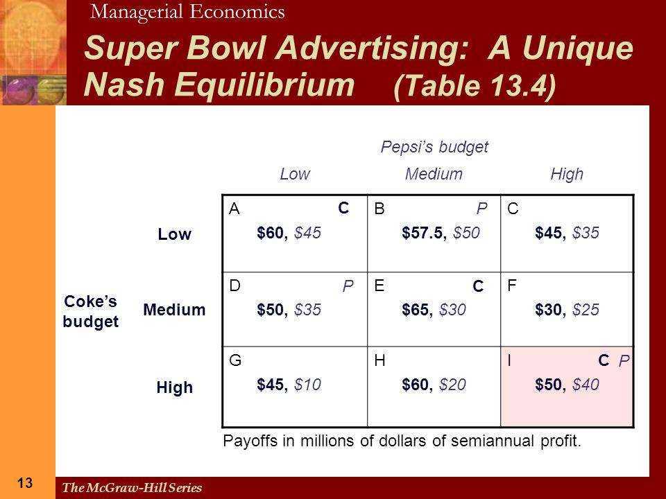 Managerial Economics 13 The McGraw-Hill Series 13 Super Bowl Advertising: A Unique Nash Equilibrium (Table 13.4) Pepsi's budget LowMediumHigh Coke's b