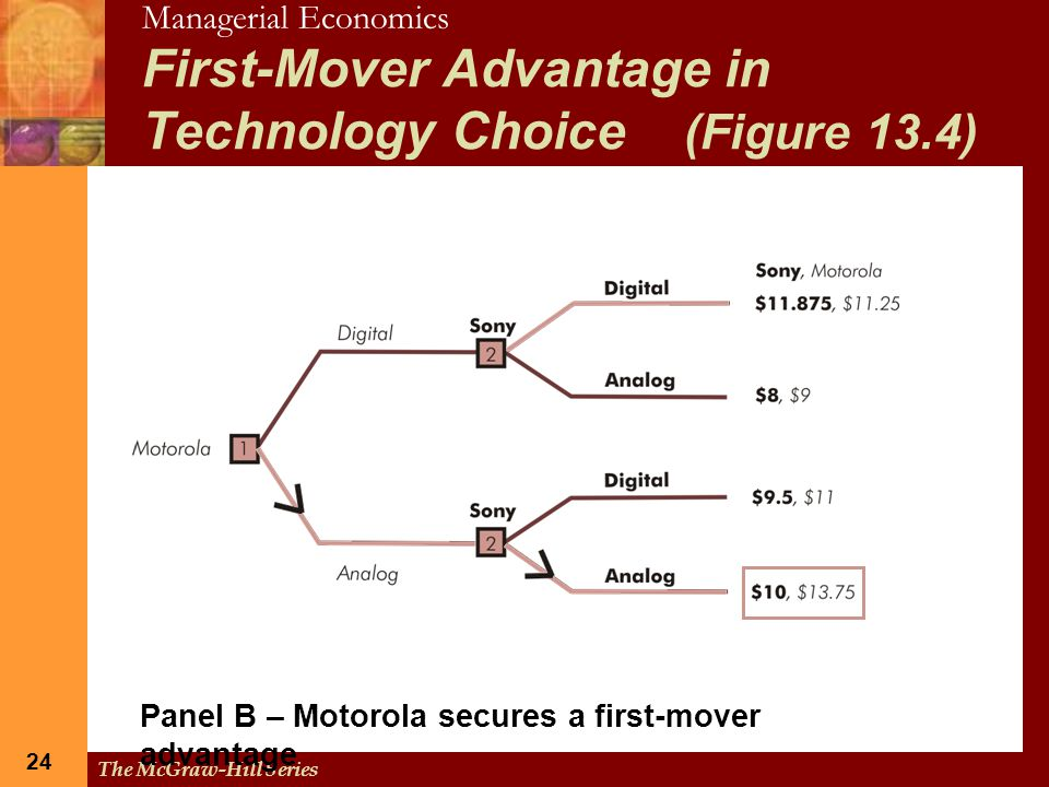 Managerial Economics 24 The McGraw-Hill Series 24 First-Mover Advantage in Technology Choice (Figure 13.4) Panel B – Motorola secures a first-mover ad