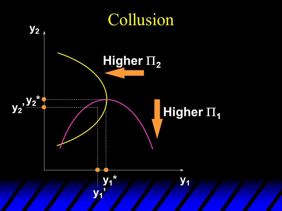 Collusion y2y2 y1y1 y1*y1* y2*y2* Higher  2 Higher  1 y2'y2' y1'y1'