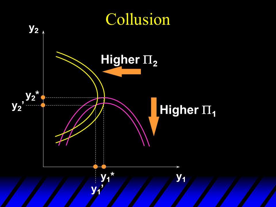 Collusion y2y2 y1y1 y1*y1* y2*y2* y2'y2' y1'y1' Higher  2 Higher  1